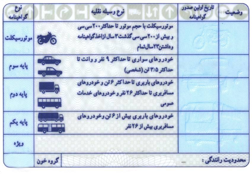ترجمه رسمی گواهینامه نامه رانندگی